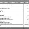 2017年度税制改正で421億円の減税~主な要因はNISAによる減税の影響~
